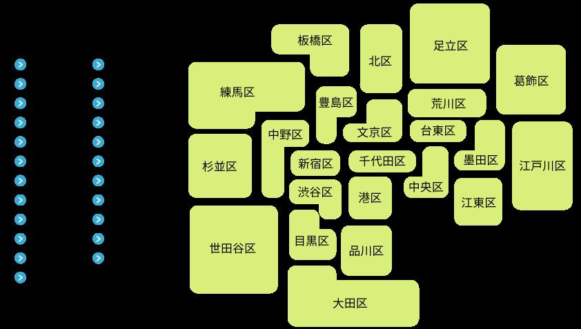23区ハザードマップ